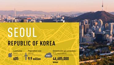 Facts about Seoul, Republic of Korea